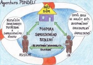 PSB_Poslani